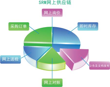 srm飞机结构维修手册