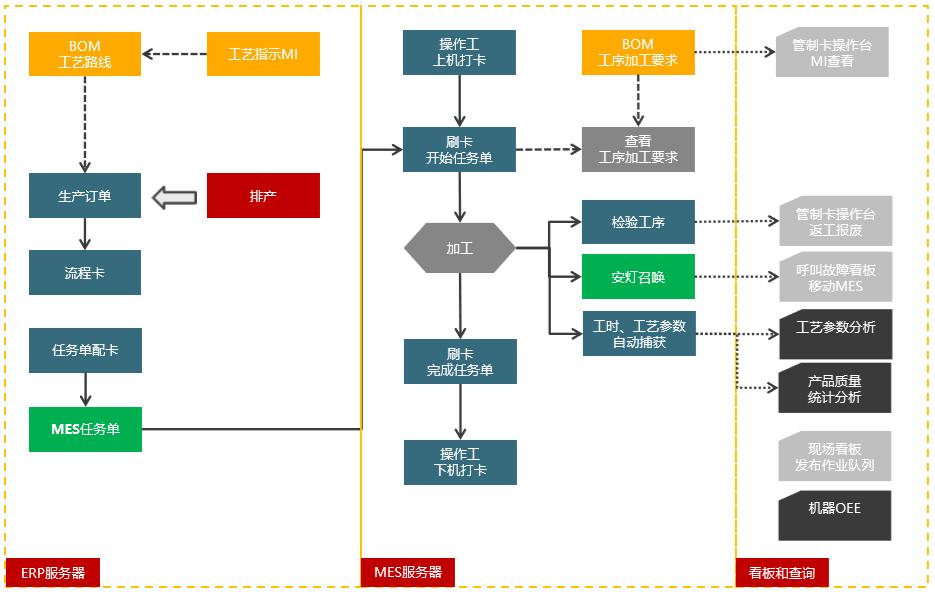 排产管理与生产执行.png
